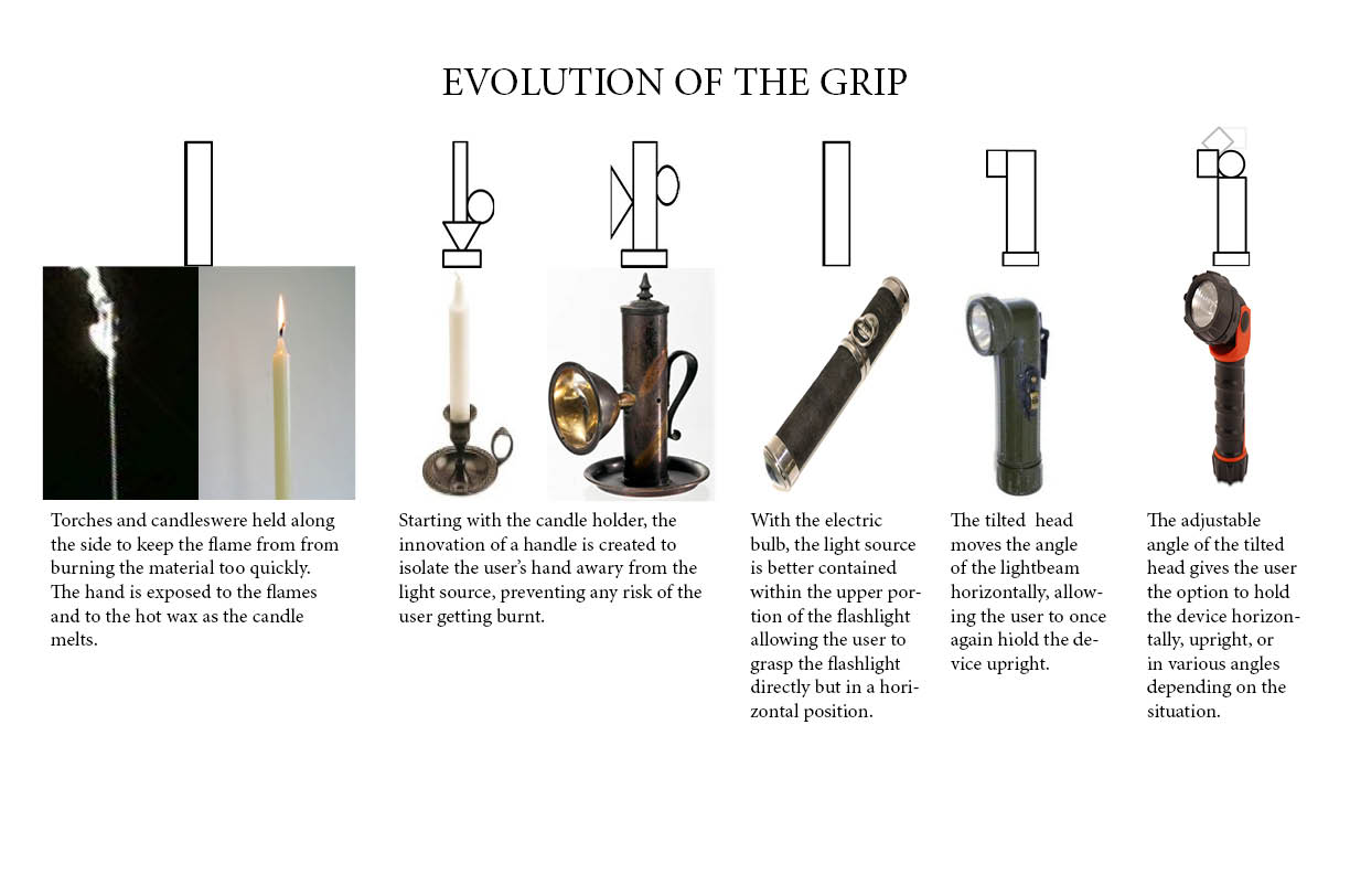 Flashlight History